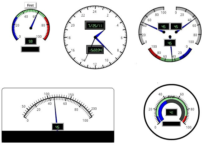 Android Real-Time Graphics meters, dials, clocks and gauges