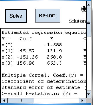 .Net CF (C# and VB) curve fitting