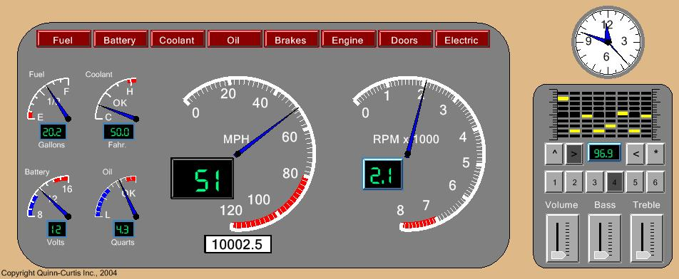Industrial Instrument Panel : Real time graphics tools for instrumentation process