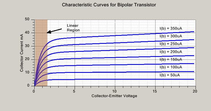 JavaScript/TypeScript Charting