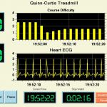 A treadmill display simulation created using QCRTGraph