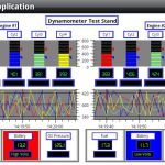 Dynamometer Monitoring and Control using QCRTGraph