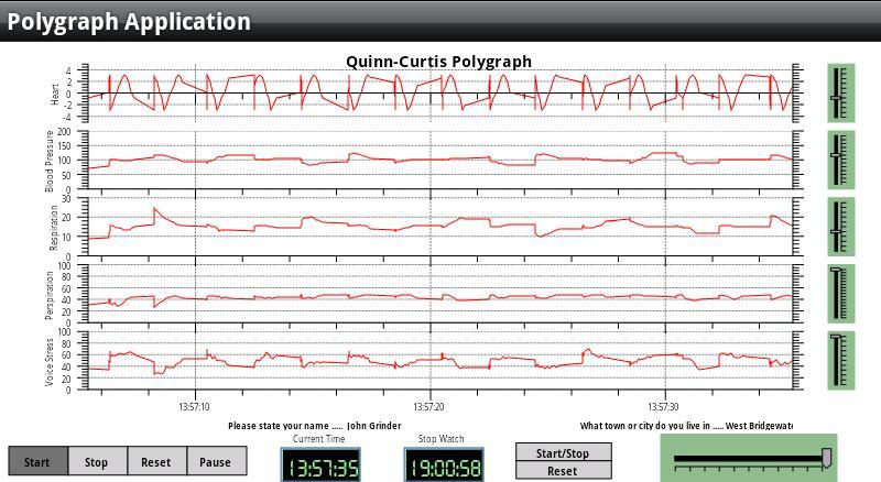 QCRTGraph