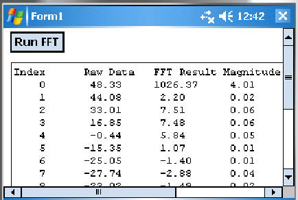 Net CF Matrix and Numerical Analysis Software, C#, VB and ASP Net